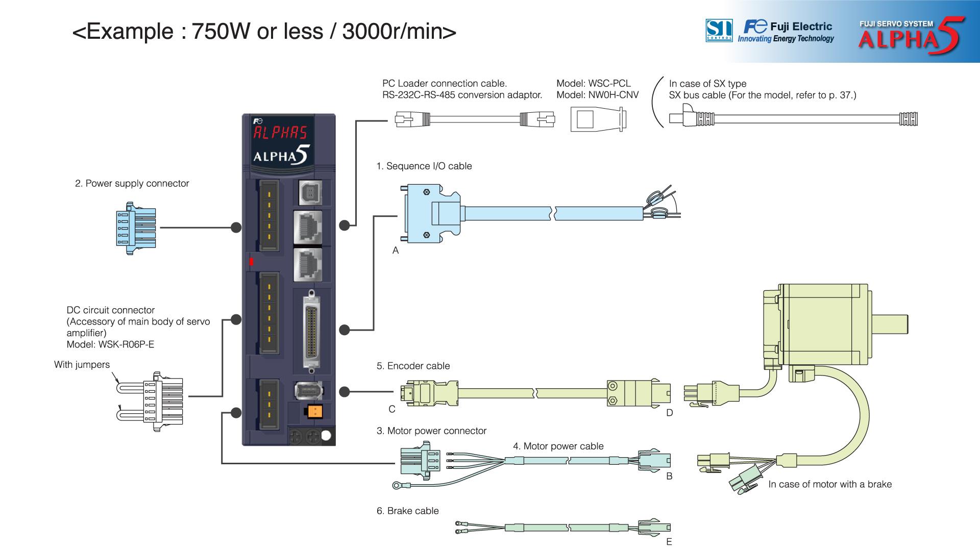 Fuji Electric Servo Systeme Alpha5 Config